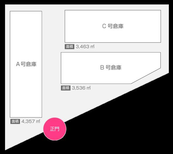 小幡営業所倉庫配置図